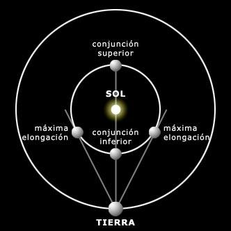 planetas-interiores-exteriores