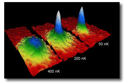 Condensado Bose-Einstein