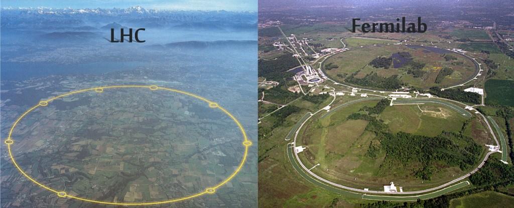 Vista aérea del LHC y el Fermilab