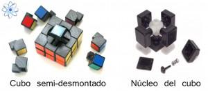 Estructura interior del cubo