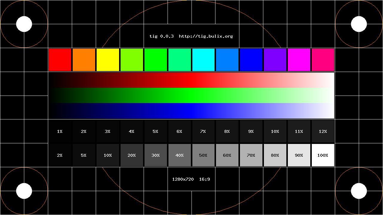 Ejemplo típico de pantalla de calibración